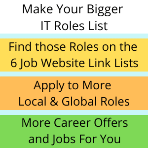 More IT Roles. Direct job Links. Apply for more IT Roles. More career offers and jobs for you.